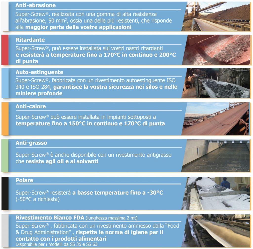 Tipologie di Super Screw disponibili (antiabrasione, ritardante, autoestinguente, anticalore, antigrasso, antiolio, polare, fda)